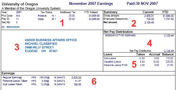 employee earnings statement template