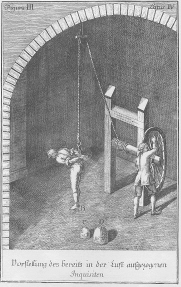 ethics and eighteenth century torture Get a load of the following nine insane torture techniques used in different parts 9 insane torture techniques by invented in the late 18th century.