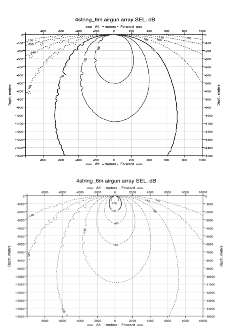 Mgl1521 Cruise Report Schematic For Sound Level Meter Figure 3 Decibel The Airgun Source Towed At 9 And 15 M Contours Are Sel Exposure Which Is Similar To Efd Energy Flux