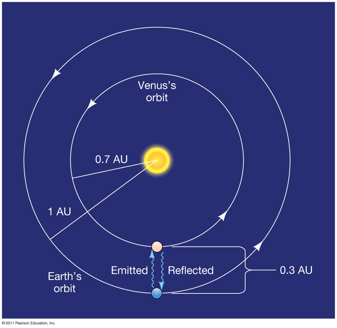 which planet venus or earth exhibits a stronger greenhouse effect