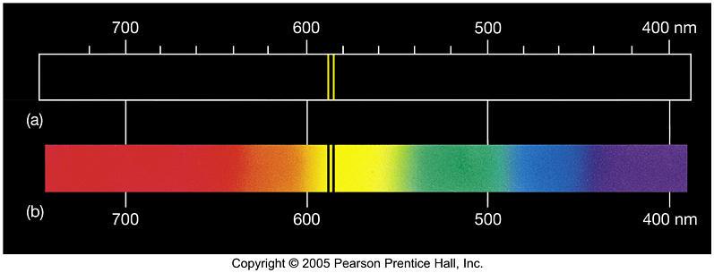 how to find area under nmr spectrum