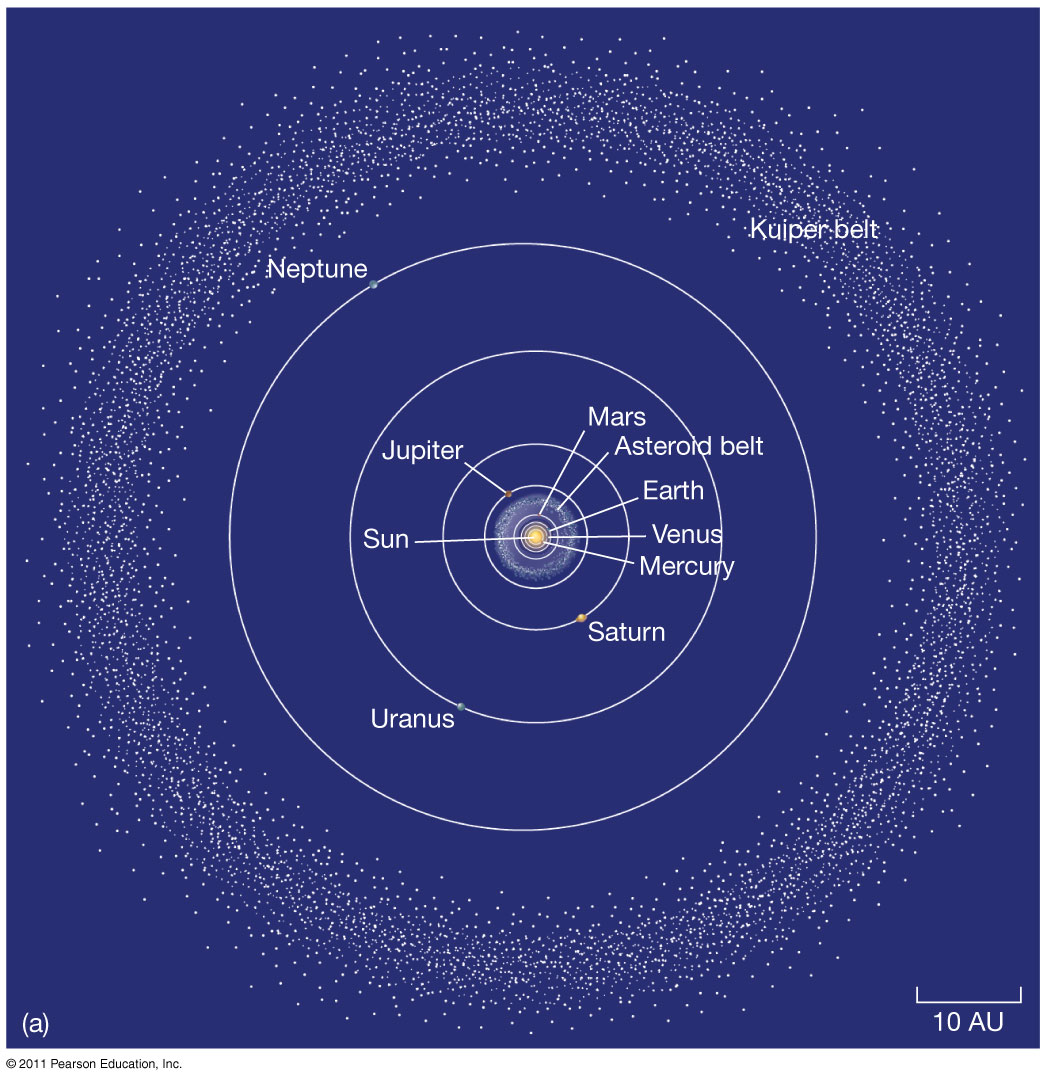 Asteroid belt vs kuiper belt vs oort cloud the solstice blog asteroid belt vs kuiper belt vs oort cloud pooptronica Images
