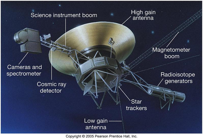 sonde Pioner i Voyager su oti�le najdalje