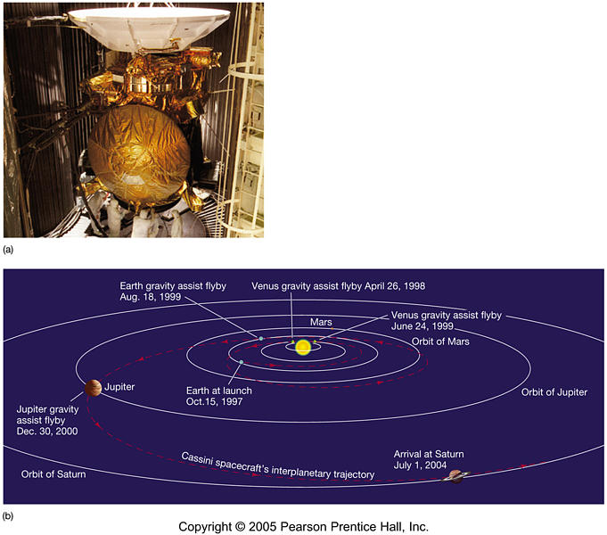 Galileo Solar System Theory - Pics about space