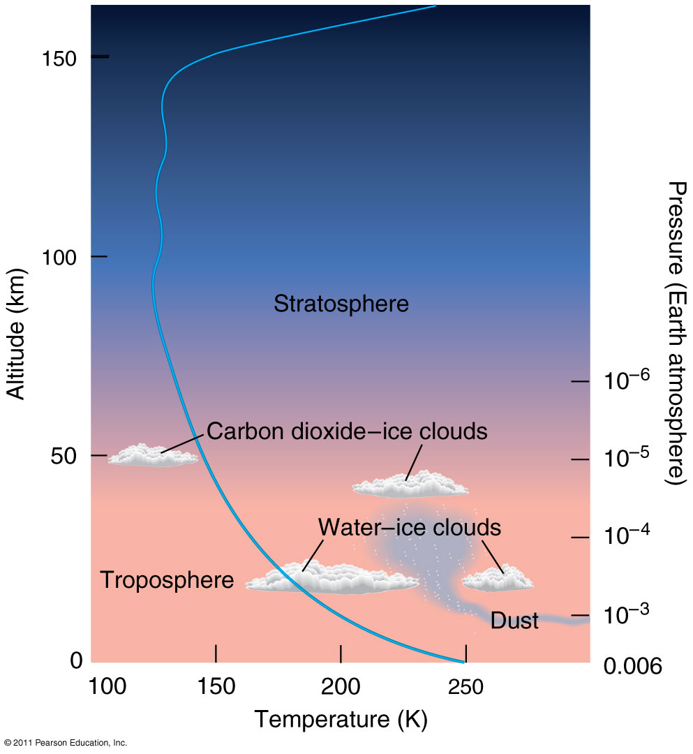 an examination of increasement of earths surface temperature Using the data that were available at the time (through 2012), the last climate report from the intergovernmental panel on climate change concluded that there had been no statistically significant increase in global surface temperature from 1998-2012 according to a new noaa analysis, the warming trend.