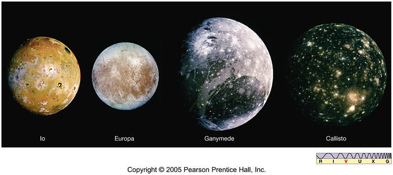 what are the four largest moons of jupiter - photo #9
