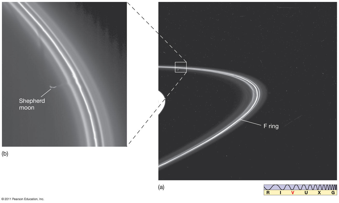 pandora planets aligned - photo #2