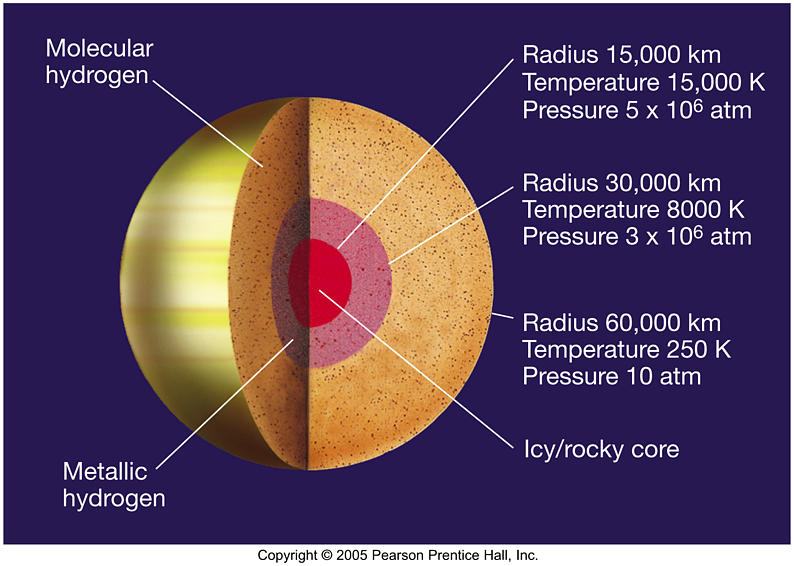 an examination of the ecosystem of planet venus Venus was the first planet to have its motions plotted across the sky (30 and 80 °c 86 and 176 °f) but the environment is acidic.