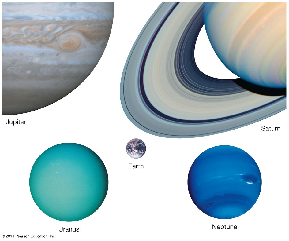 the jovian planets by size - photo #24