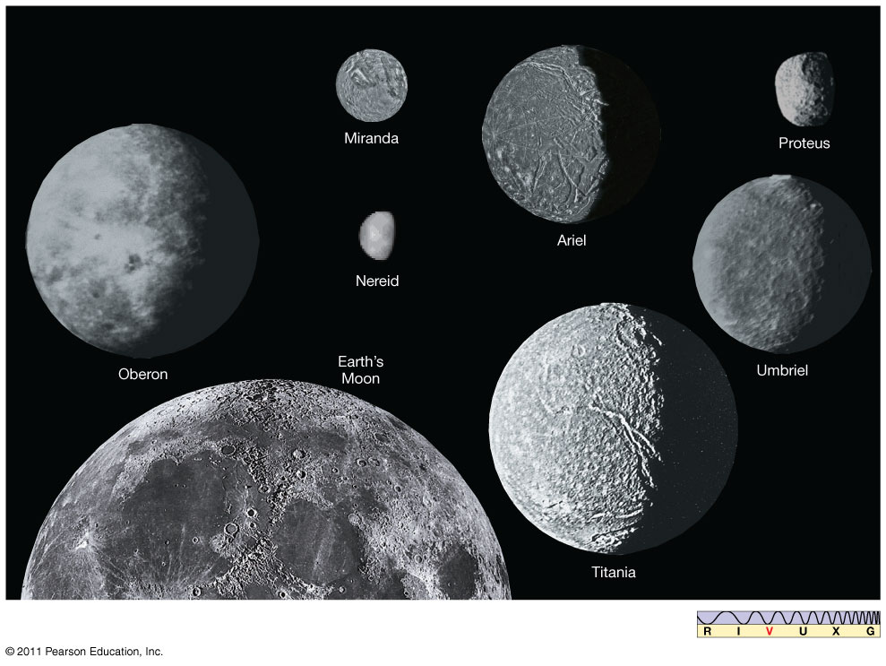 Neptune's Moons in Order - Pics about space