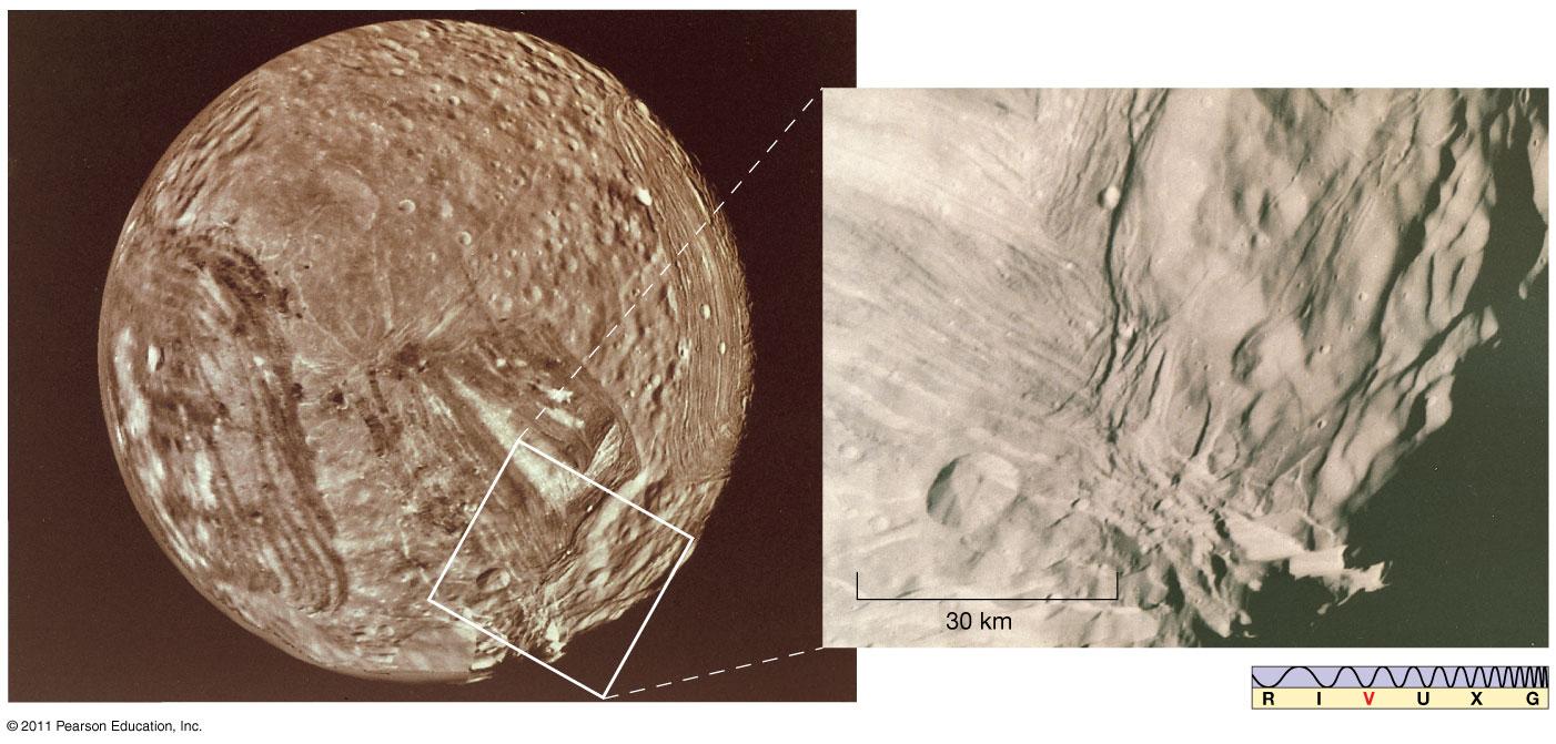 internal uranus moon miranda - photo #12