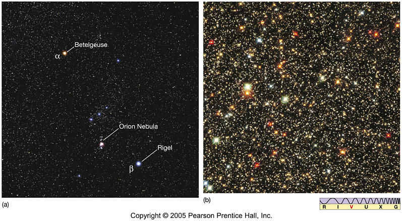 Betelgeuse Star Luminosity - Pics about space