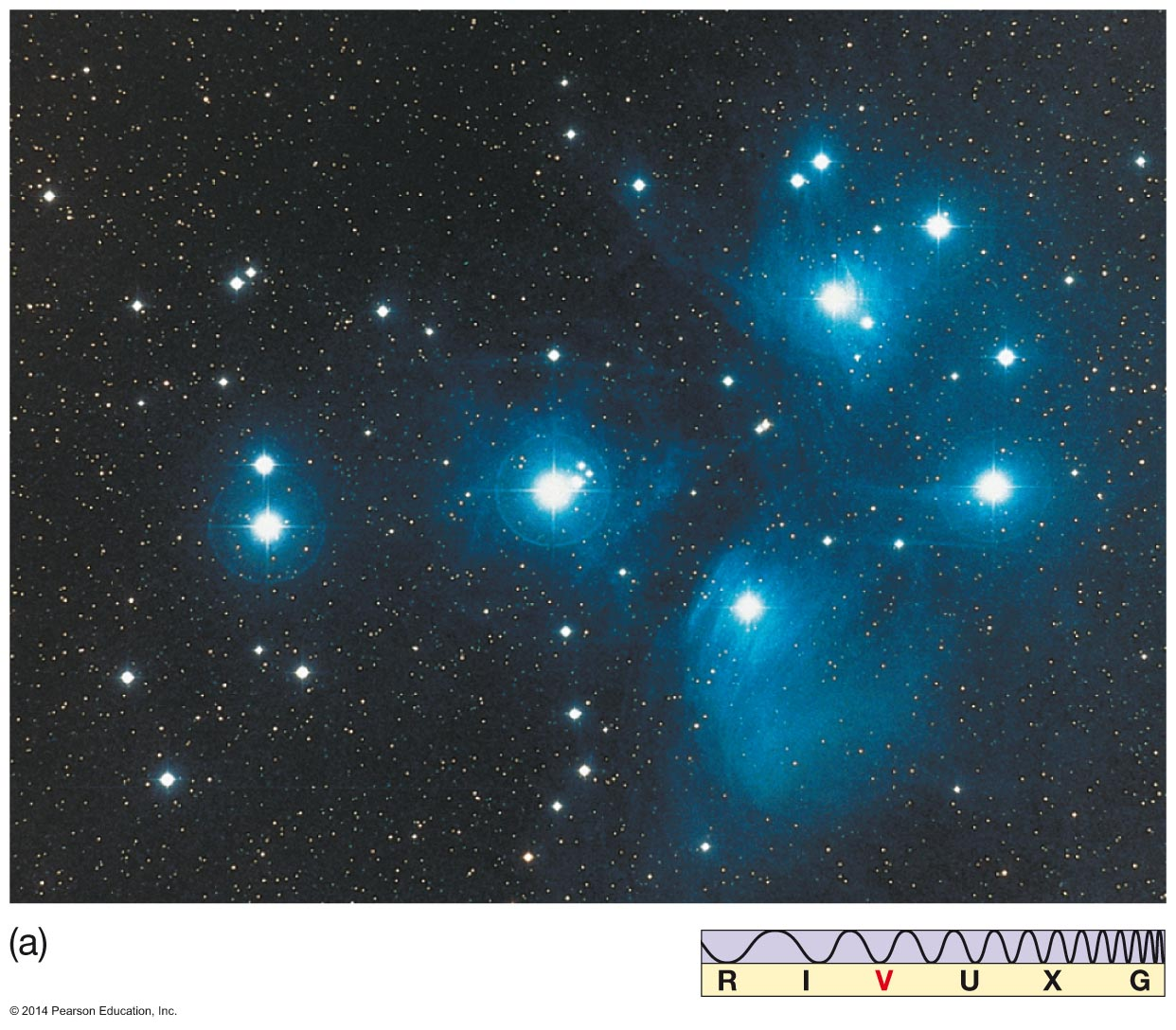 Astronomy 122 measuring the stars h r diagram for the pleiades pooptronica Choice Image