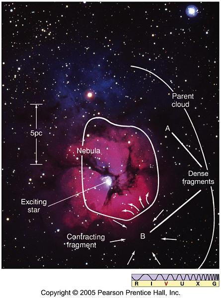 nebula stage of a star - photo #25