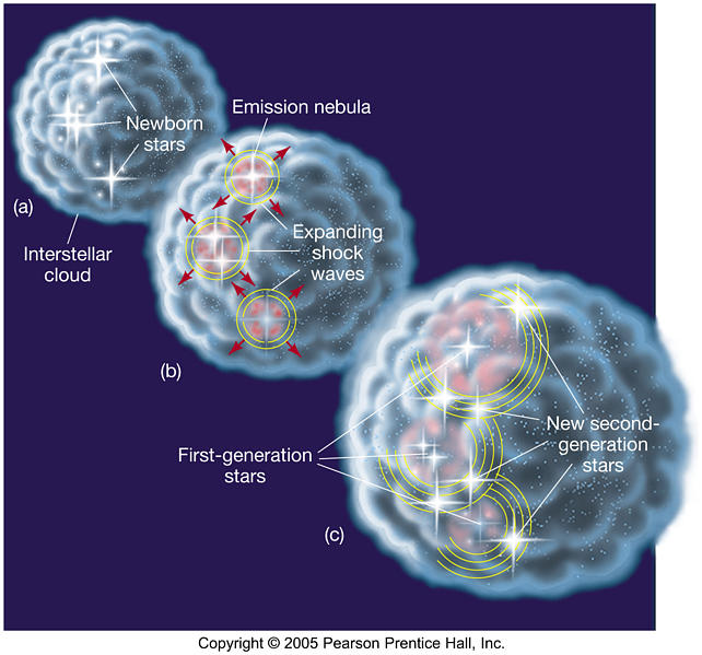 diagram of a nebula cloud - photo #22