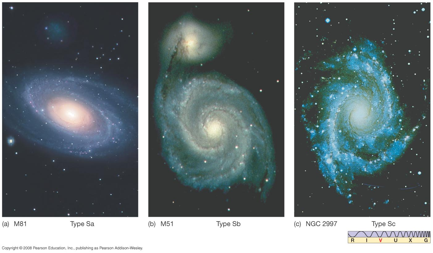 types of two spiral galaxies - photo #40