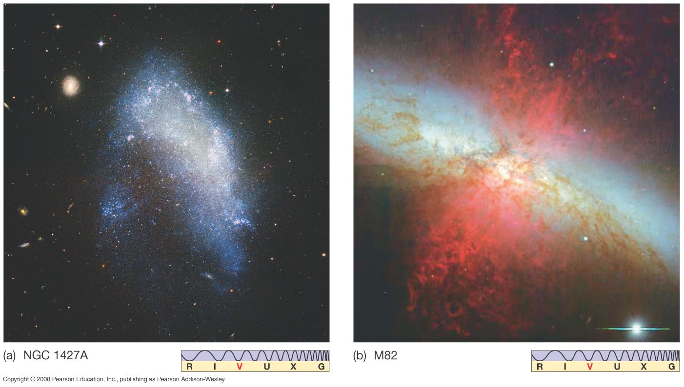 galactic developed by edwin hubble classification scheme - photo #1
