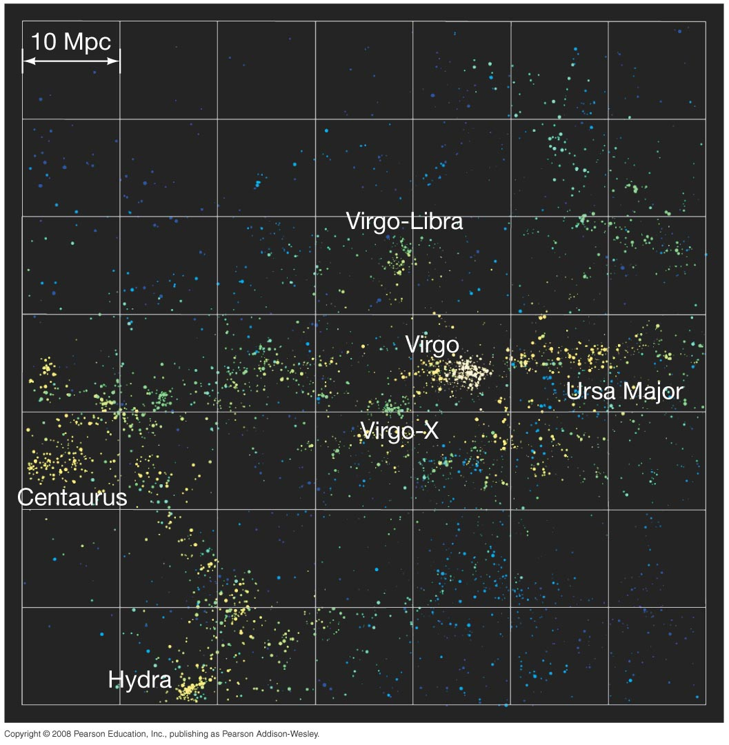 virgo supercluster and earth - HD 1057×1080