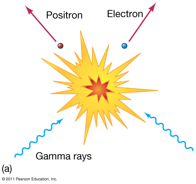 """an analysis of anti matter in particle physics A fresh analysis of particle-collider data limits some hiding places for dark  photons – proposed to help explain the mystery of dark matter  the department  of physics at uc berkeley, said, """"the signature (of a dark photon) in."""