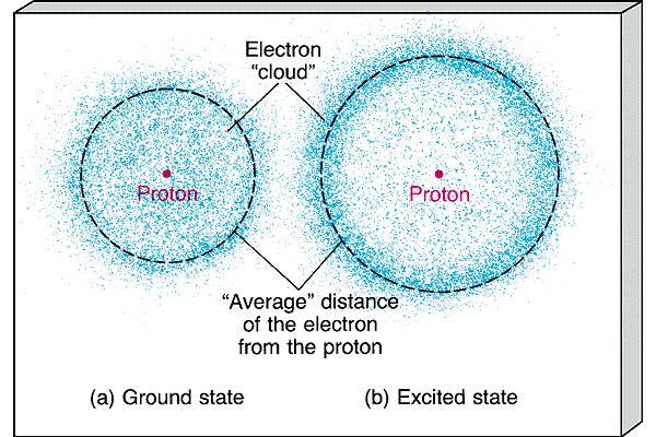 Alfa img showing gt electron cloud model