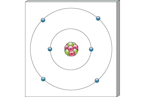 Bohr model of the atom ccuart Images