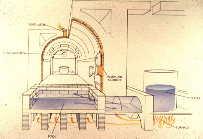 roman heating system for public baths maps  charts Ephesians Armor of God Diagram Ancient Roman Armor