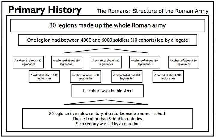 breakdown of the roman republic Lecture 26: fall of the roman republic, 133-27 bc internal turmoil provoked in 133 bc by economic stagnation in the city of rome, slave revolts without, and dissension in the military precipitated a period of unrelenting political upheaval known as the roman revolution, the late roman republic, or the fall of the republic, 133-27 bc.