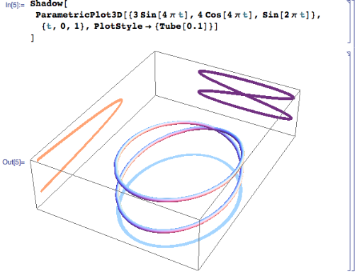 Graphics incompatibilities between mathematica versions in mathematica version 603 some 3d plotting functions from the legacy add on package graphics3d have not yet been incorporated into the system context ccuart Gallery