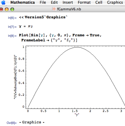 Graphics Incompatibilities Between Mathematica Versions