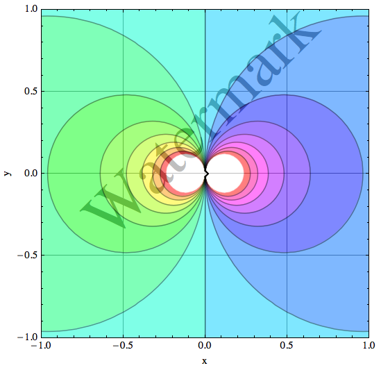 List) Contour Plots with rasterized shading in Mathematica