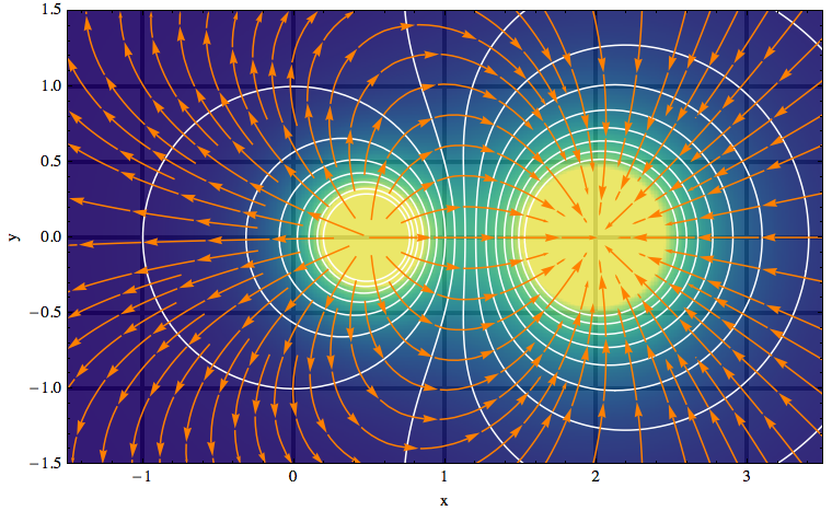 Mathematica density and contour Plots with rasterized image