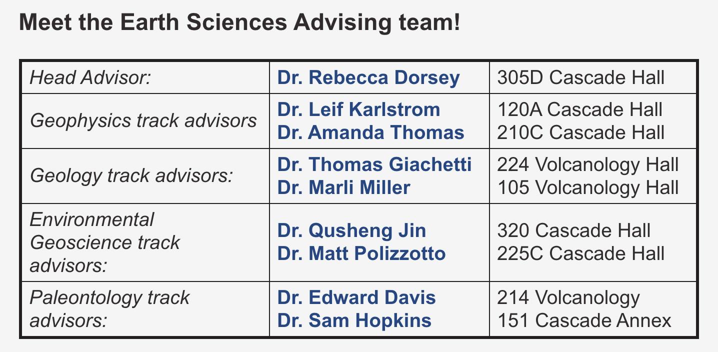 Earth Sciences Advising team